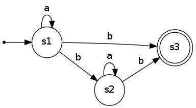 finite_state_machine