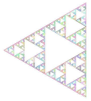 The Sierpinski Triangle